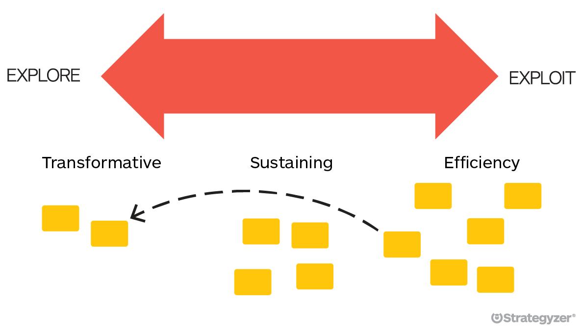 02-Building-ecosystem-continuum