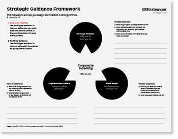 strategic-guidance-strategyzer