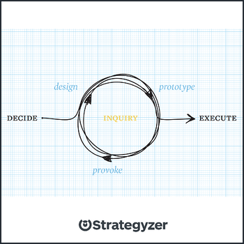 strategyzer-blog-book-visual-1