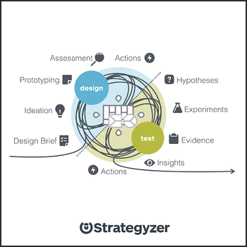 strategyzer-blog-book-visual-2
