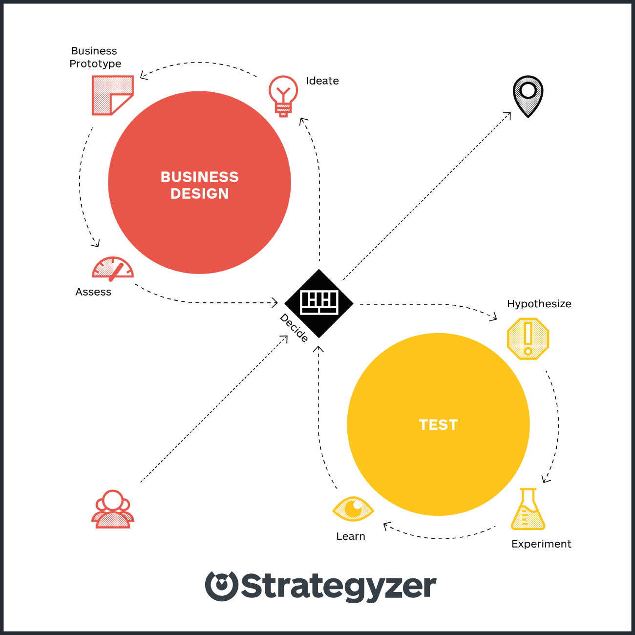 strategyzer-blog-book-visual-3