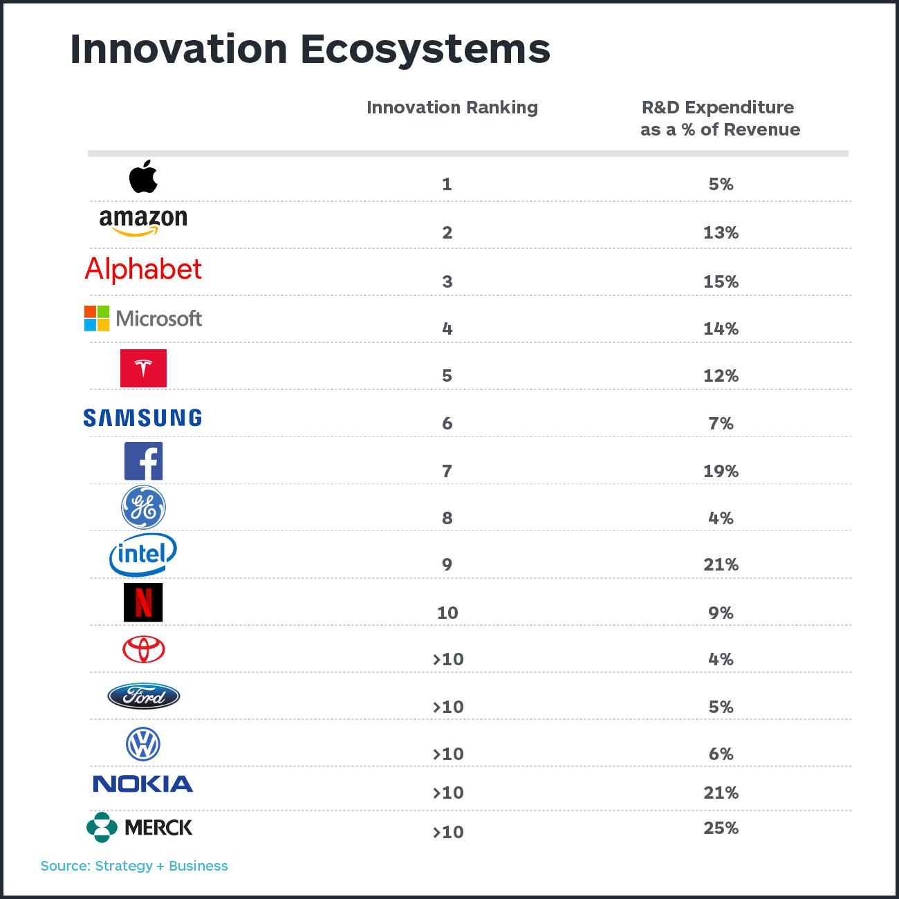 Company+Comparison-1