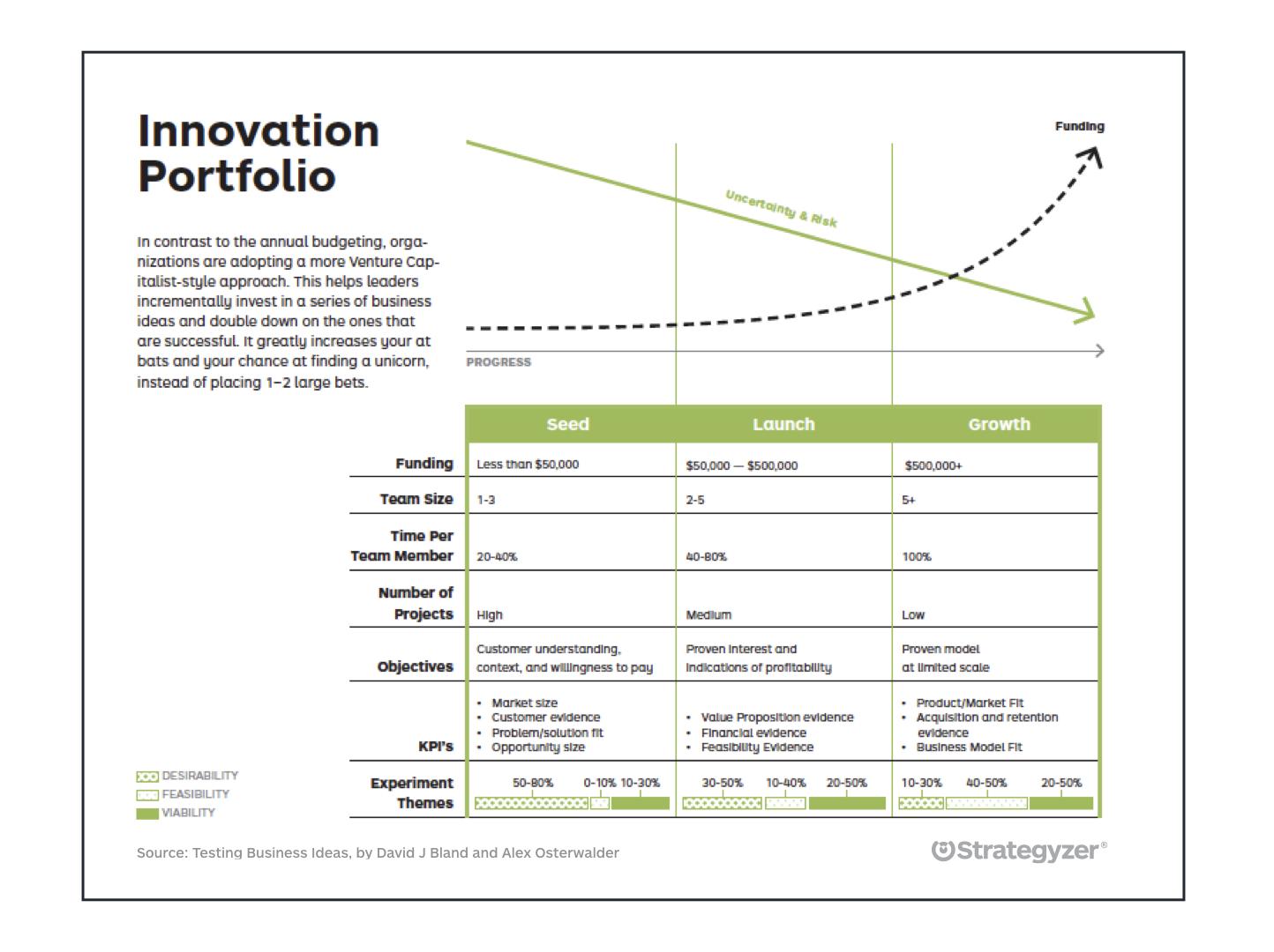 Innovation+Funnel2