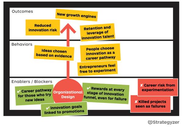 Rewards and Incentives blog post - culture map-CW.001
