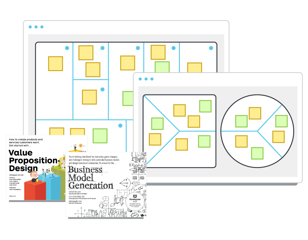 Strategyzer | Innovation Software - Official Business Model