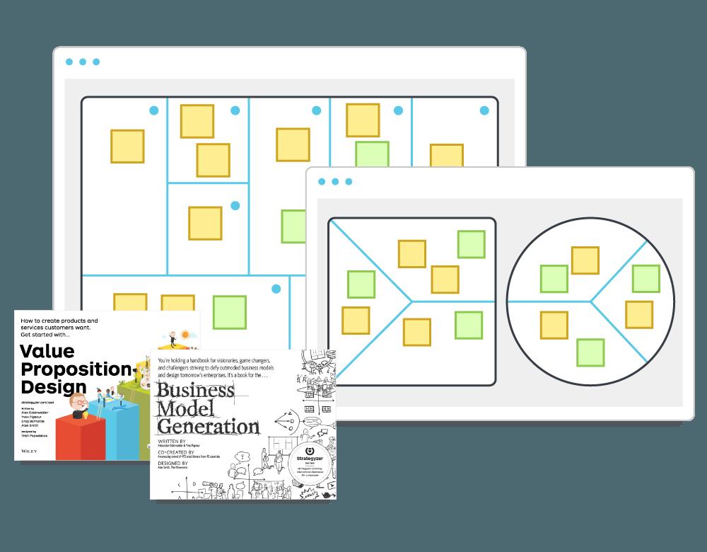 App features methodology