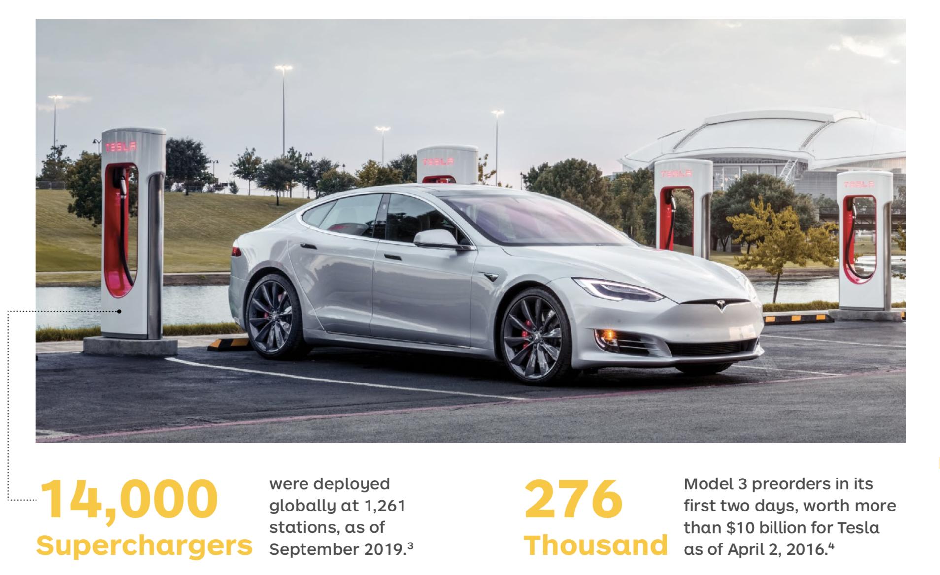 Tesla Fun Facts 1