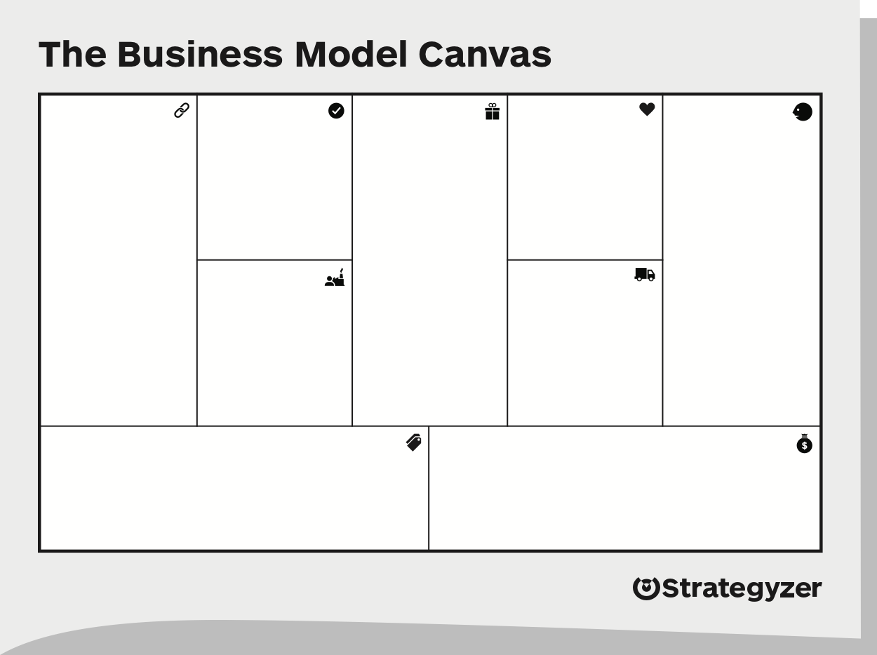 Business Model Canvas Download The Official Template