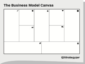 The Business Model Canvas - Canvas