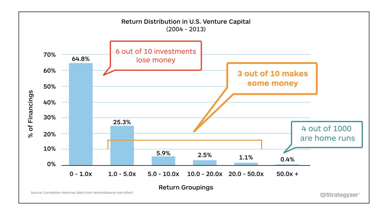 VC+Funding-1