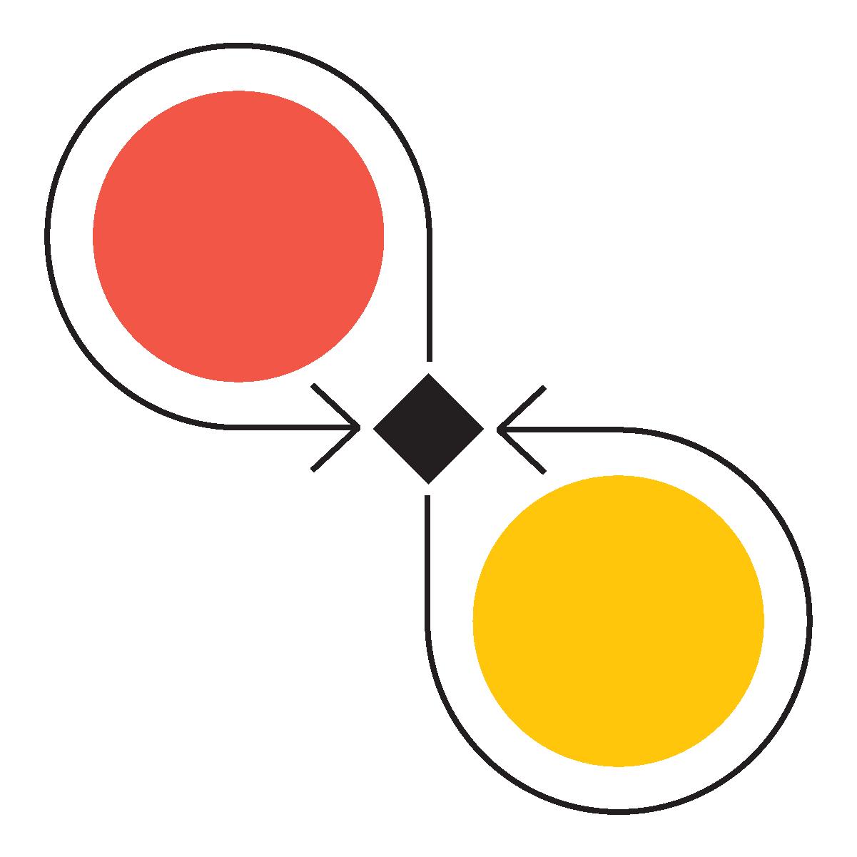 VMC-TestingBusinessIdeas-ManageTesting (1)