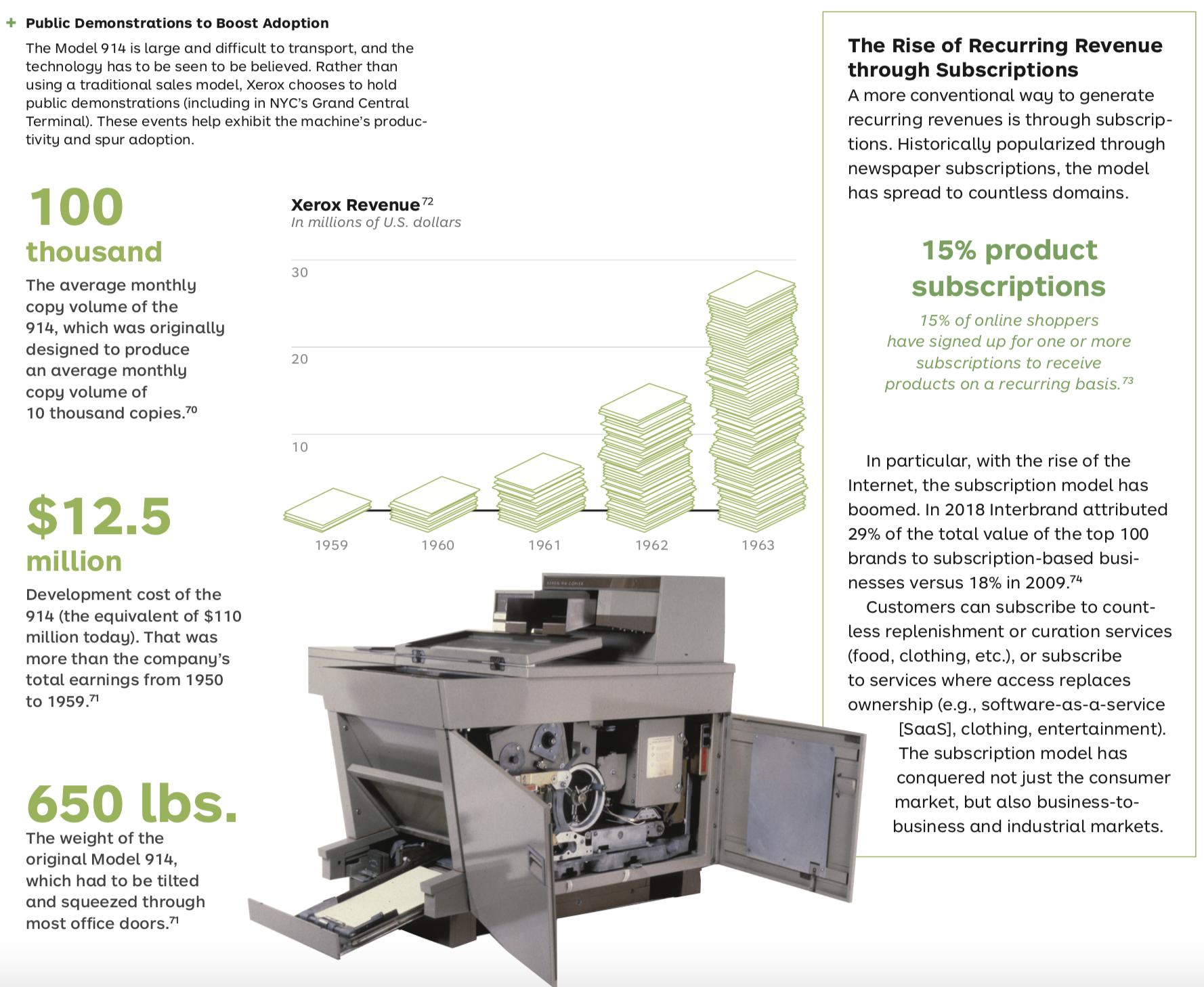 Xerox Fun Facts