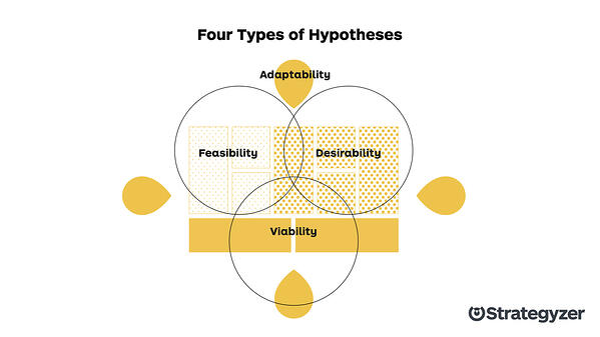 assumptions_mapping_blog_post.001.jpeg-1