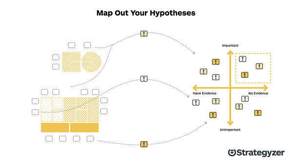 assumptions_mapping_blog_post.004.jpeg-1