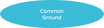 high_impact_tools_for_teams_common_ground_pill