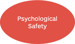 high_impact_tools_for_teams_psychological_safety_pill