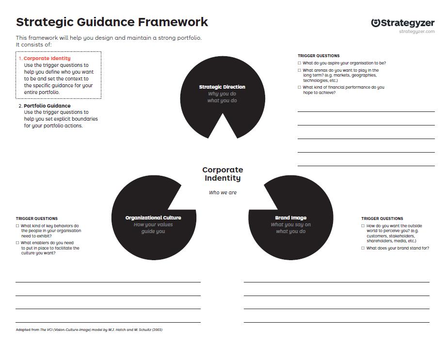 The Strategic Guidance Framework
