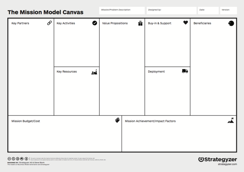 The Mission Model Canvas An Adapted Business Model Canvas