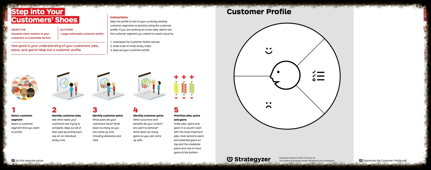 #VPDesign: Step-by-step instructions help you easily apply the content in your work
