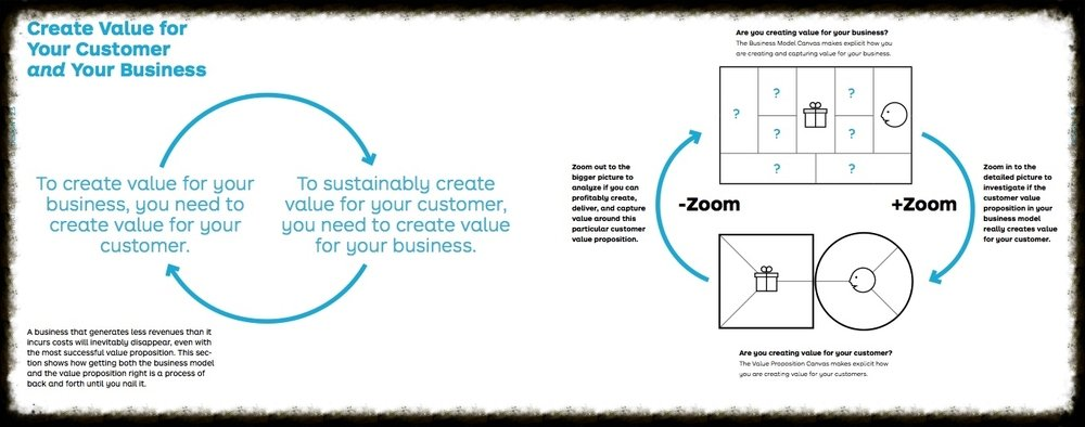#VPDesign: Sustainable companies create value for their customers AND for their business