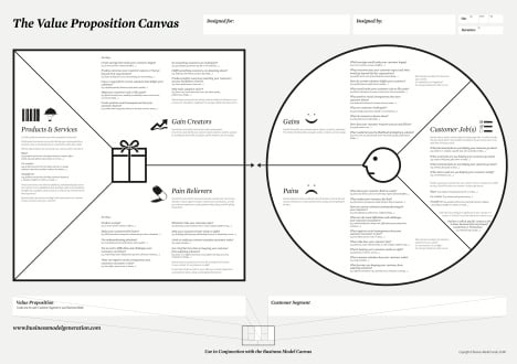 The Mission Model Canvas An Adapted Business Model Canvas For Mission Driven Organizations
