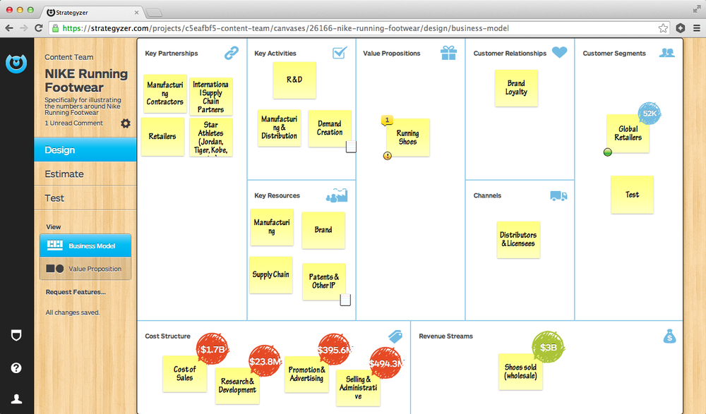Strategyzer.com used to r everse engineer the financials of Nike Flyknit's business model