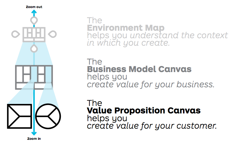 Excerpt from the new book Value Proposition Design
