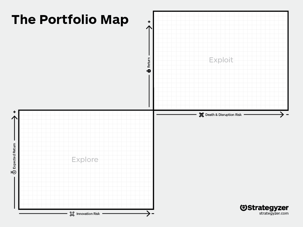 The Business Portfolio Map