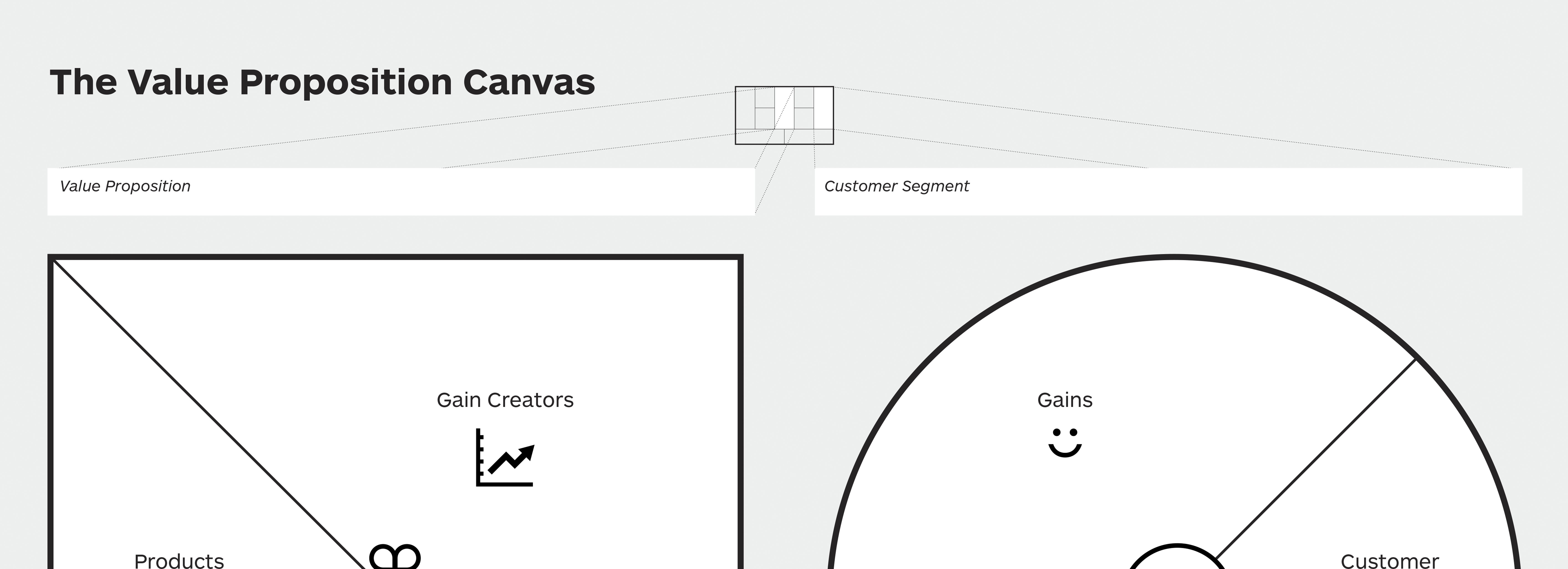 Value Proposition Canvas Download The Official Template